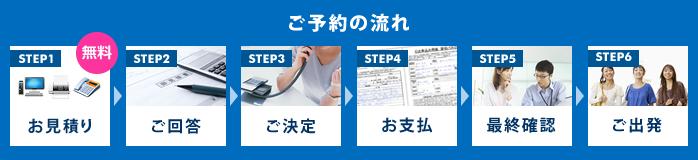 ご予約の流れ:【STEP1】お見積り、【STEP2】ご回答、【STEP3】ご決定、【STEP4】お支払、【STEP5】最終確認、【STEP6】ご出発